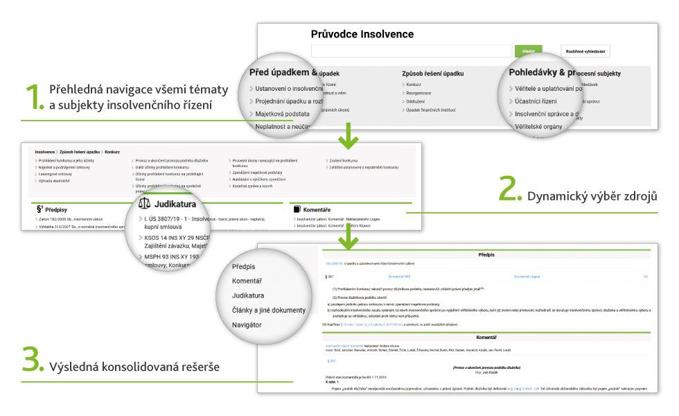 ASPI Průvodce Insolvence 3 kroky